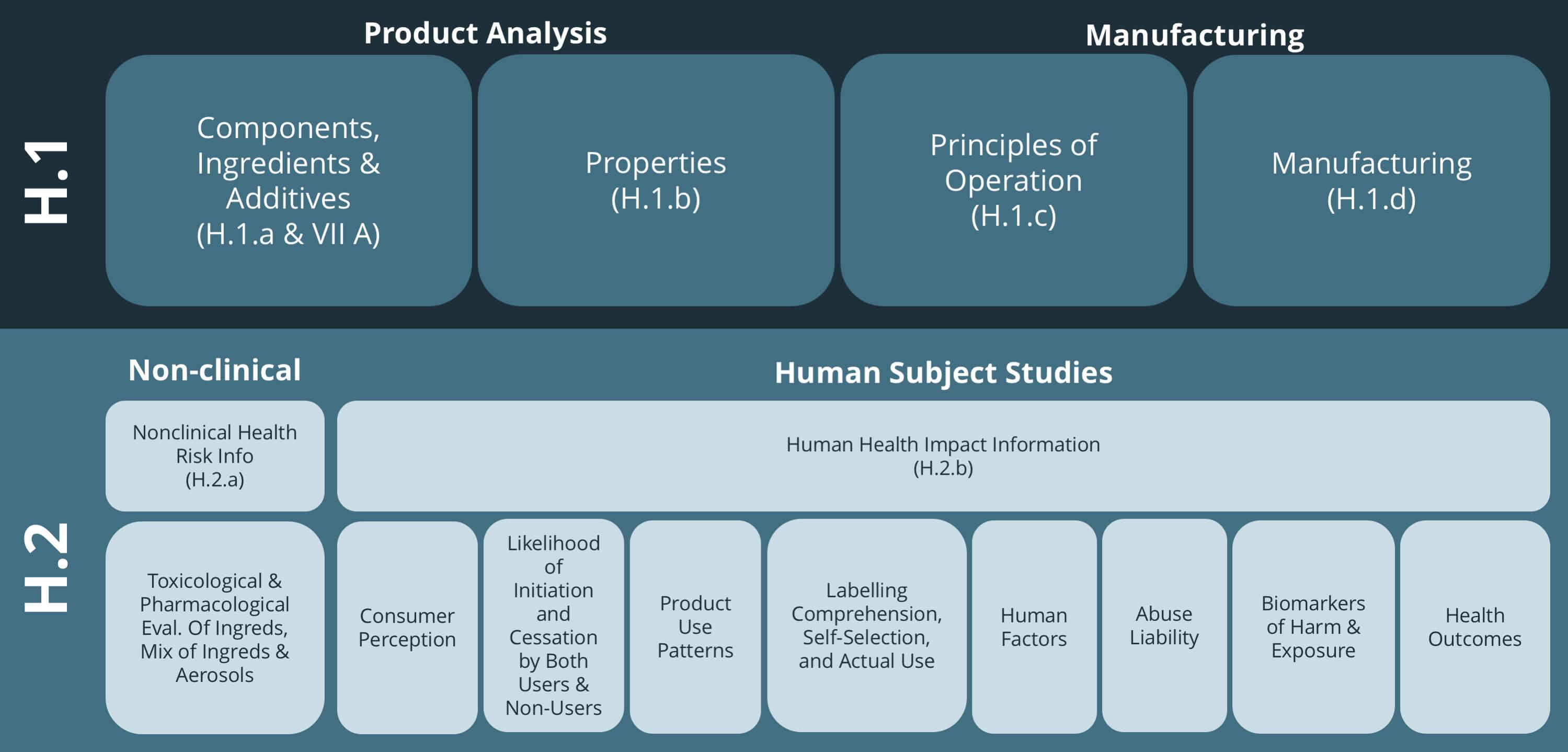 D1-PMTA-Overview1