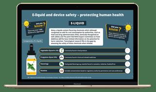 HPHC infographic