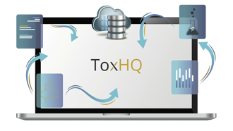 ToxHQ System For Product Formulation